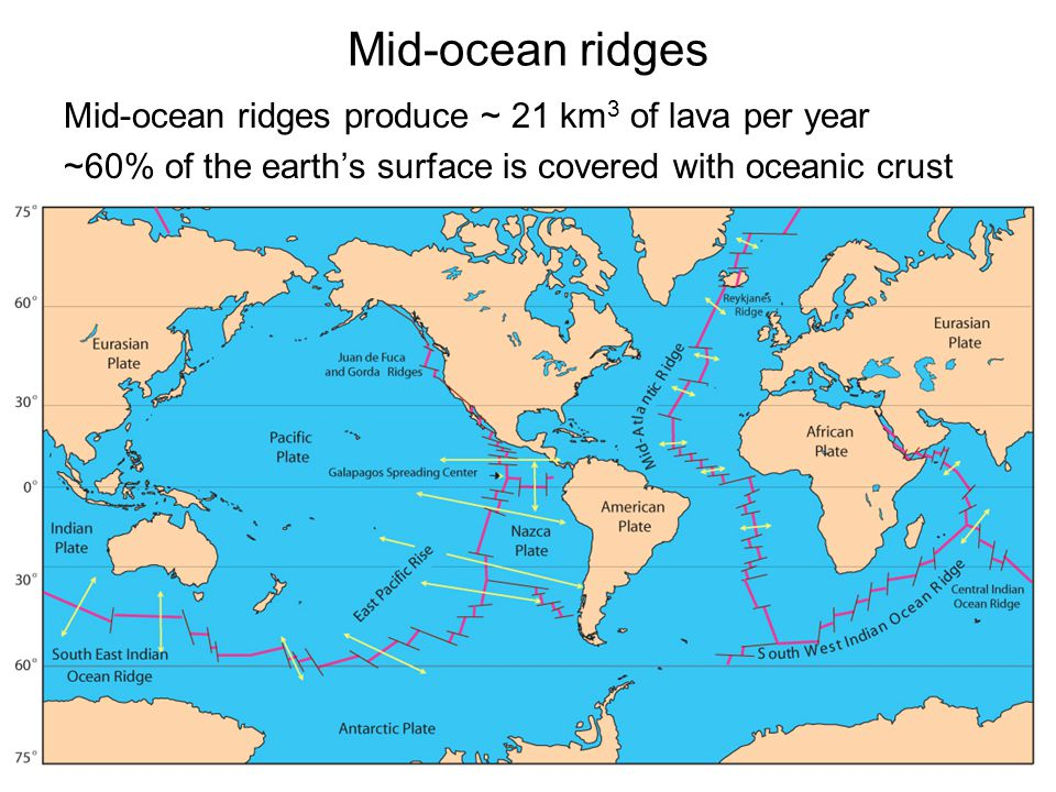 Mid-ocean Ridges Spreading rate influences thermal structure, physical structure, crustal thickness and amount of melting
