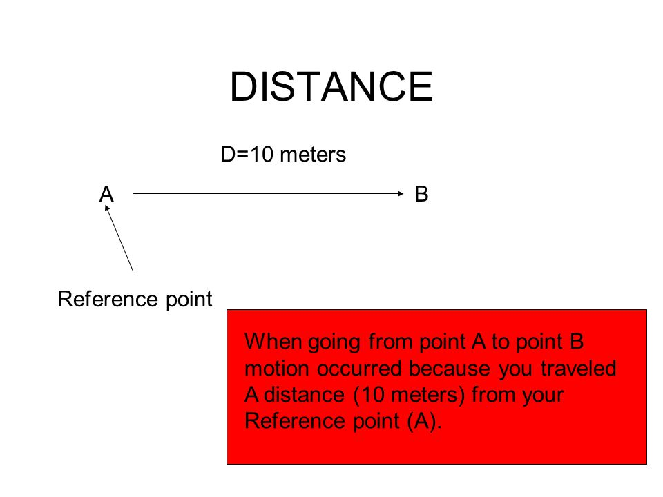 DISTANCE A B Reference point When going from point A to point B motion occurred because you traveled A distance (10 meters) from your Reference point (A).