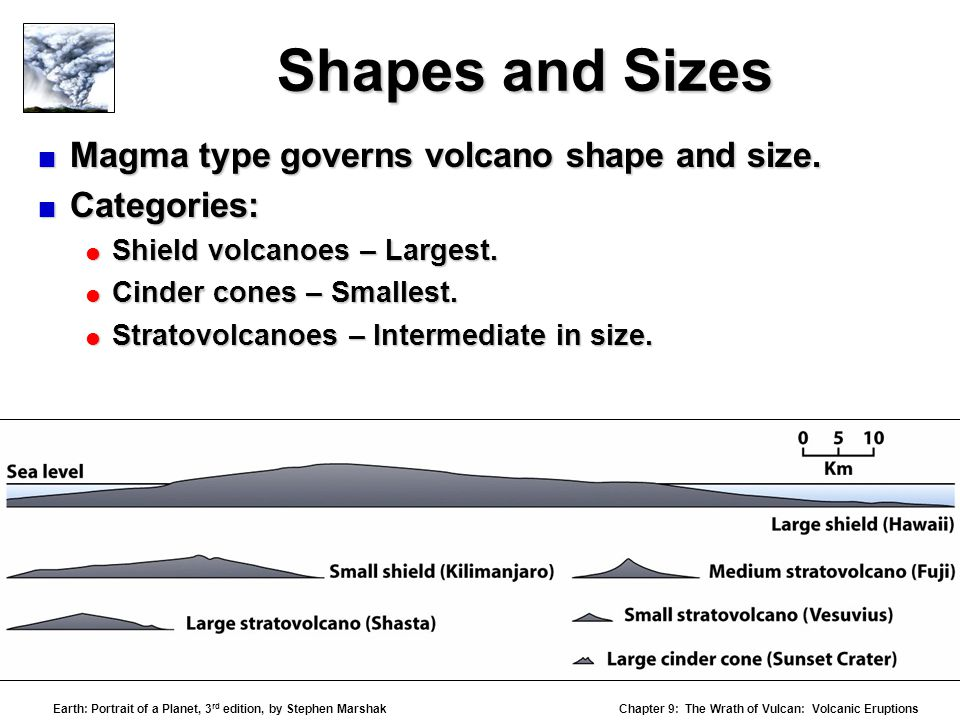 Chapter 9: The Wrath of Vulcan: Volcanic Eruptions Earth: Portrait of a Planet, 3 rd edition, by Stephen Marshak Shapes and Sizes  Magma type governs