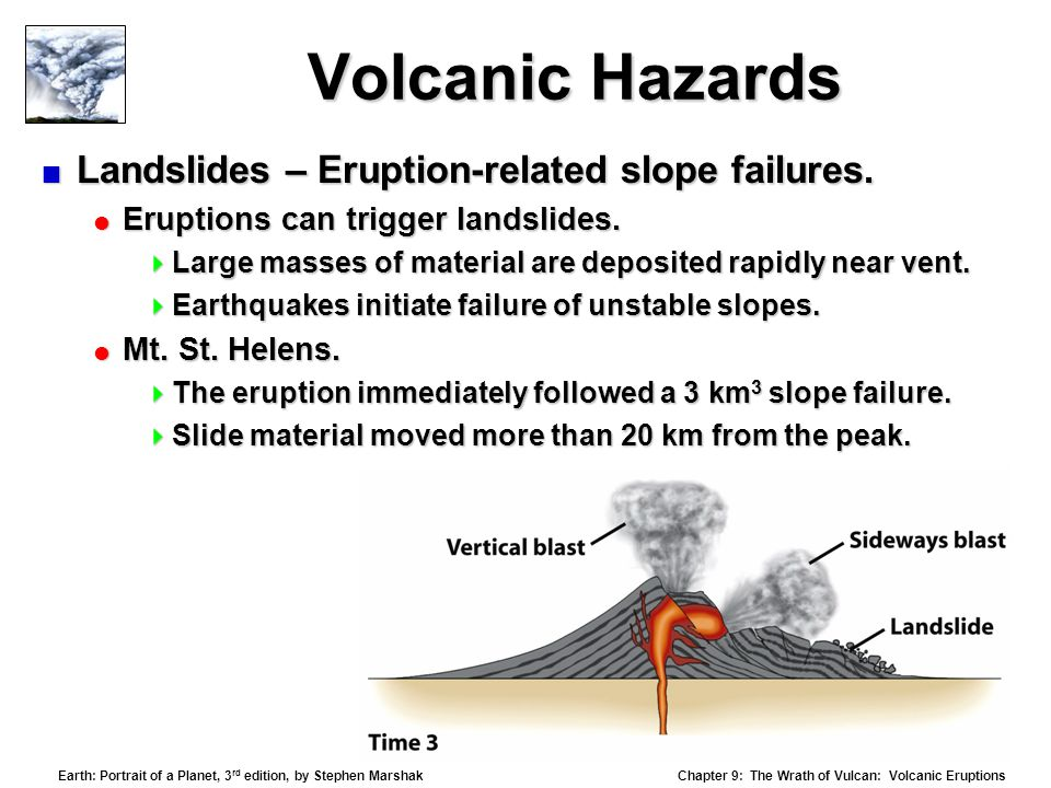 Chapter 9: The Wrath of Vulcan: Volcanic Eruptions Earth: Portrait of a Planet, 3 rd edition, by Stephen Marshak Volcanic Hazards  Landslides – Eruption-related slope failures.