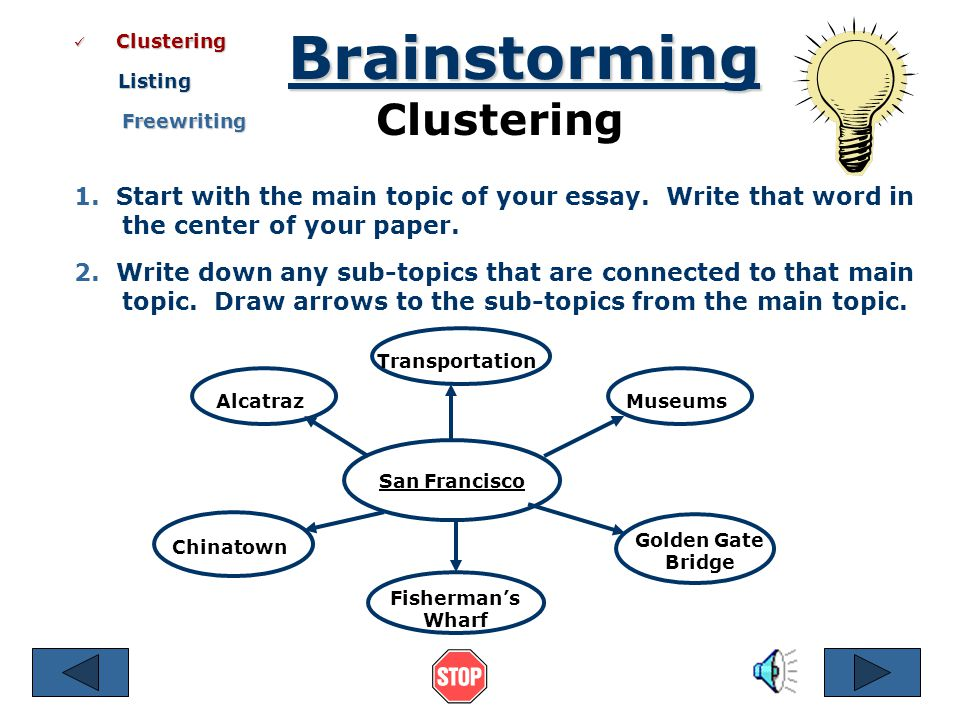 Brainstorming Clustering 1.Start with the main topic of your essay.