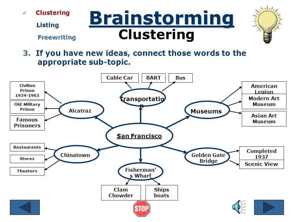 Brainstorming Clustering 3.