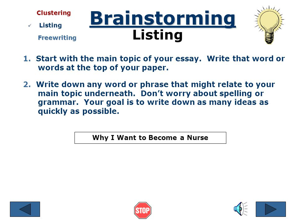 Brainstorming Listing 1.Start with the main topic of your essay.