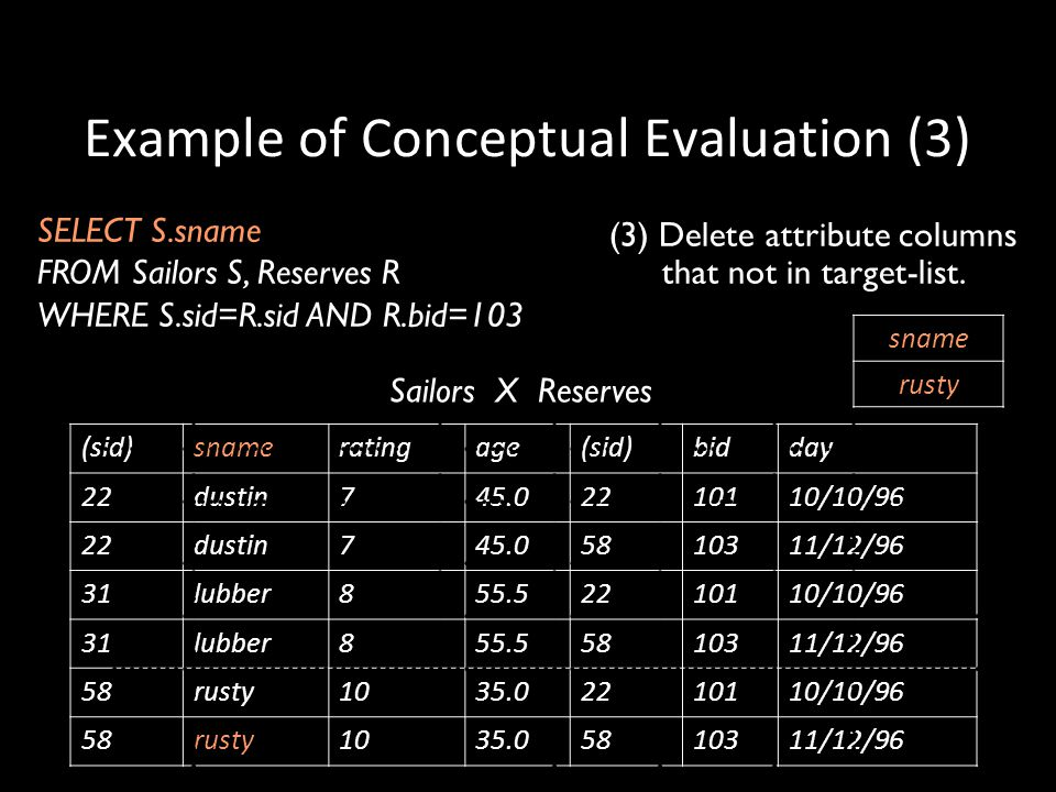 19 Example of Conceptual Evaluation (3) (sid)snameratingage(sid)bidday 22dustin745.02210110/10/96 22dustin745.05810311/12/96 31lubber855.52210110/10/96 31lubber855.55810311/12/96 58rusty1035.02210110/10/96 58rusty1035.05810311/12/96 (3) Delete attribute columns that not in target-list.