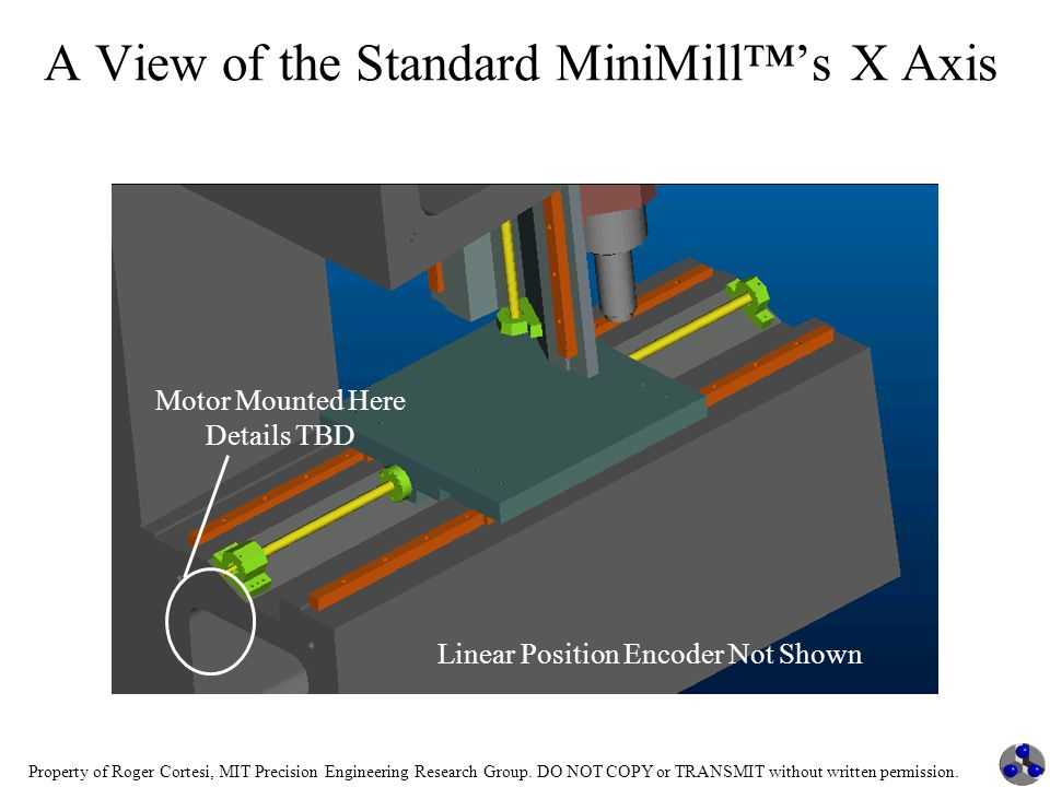 Property of Roger Cortesi, MIT Precision Engineering Research Group. DO NOT COPY or TRANSMIT without written permission. A View of the Standard MiniMi