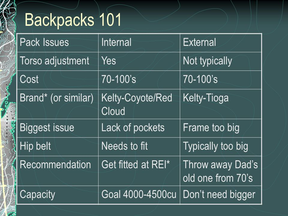 Backpacks 101 Get fitted at REI.