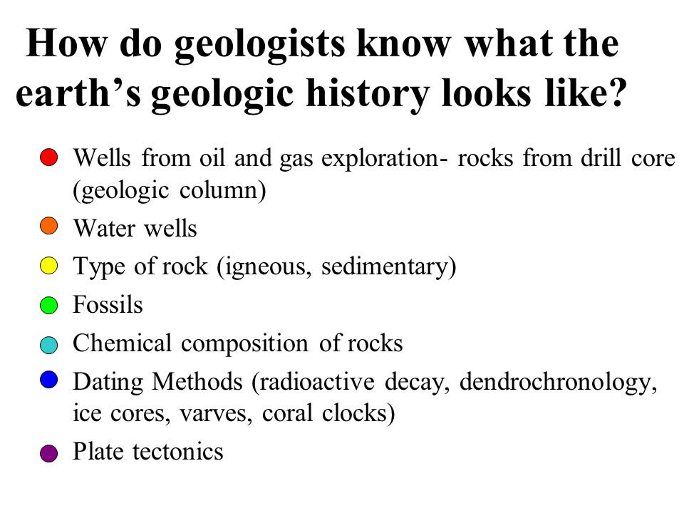 How do geologists know what the earth's geologic history looks like.