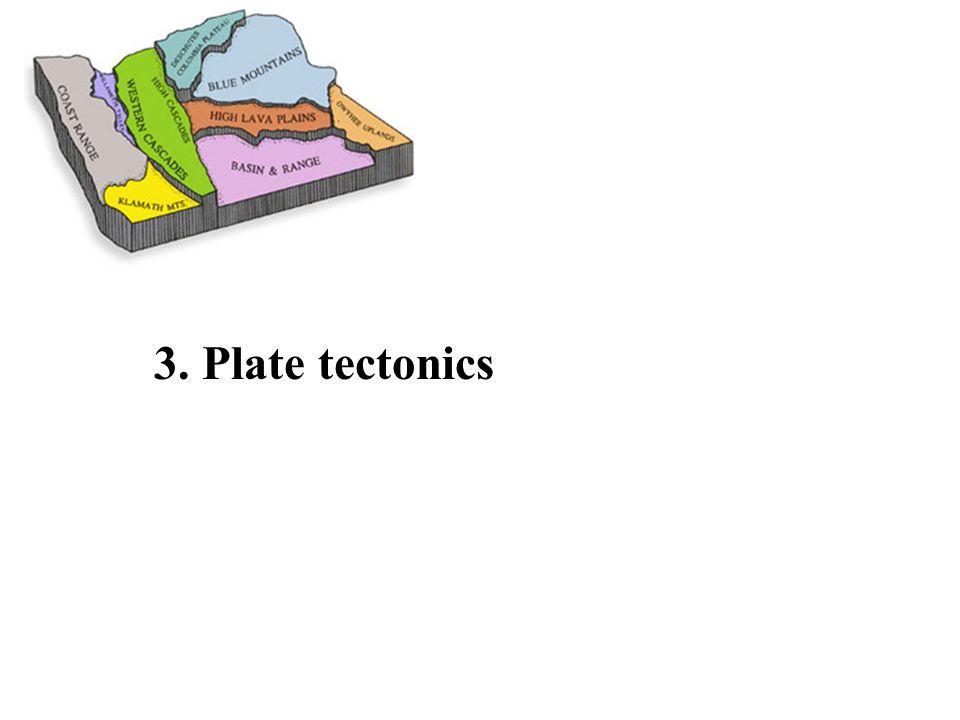 3. Plate tectonics