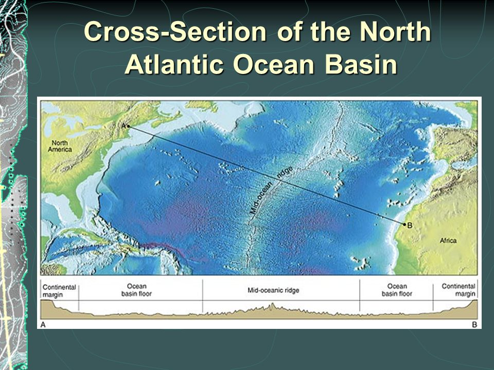 Cross-Section of the North Atlantic Ocean Basin