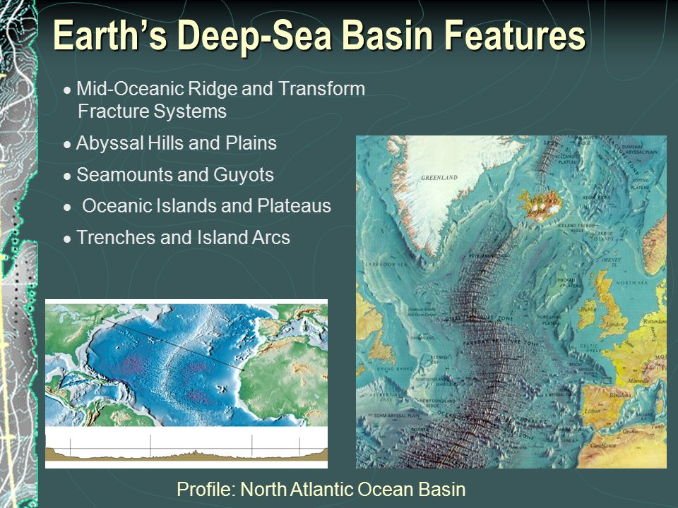 Earth's Deep-Sea Basin Features  Mid-Oceanic Ridge and Transform Fracture Systems  Abyssal Hills and Plains  Seamounts and Guyots  Oceanic Islands and Plateaus  Trenches and Island Arcs Profile: North Atlantic Ocean Basin