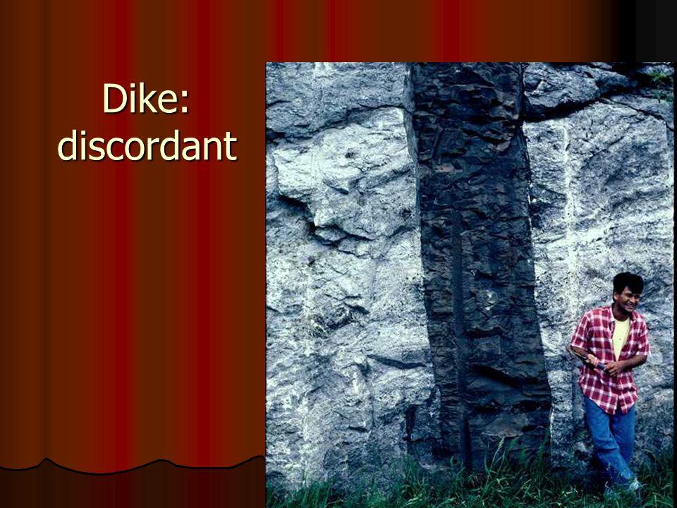 Dike: discordant Volcano