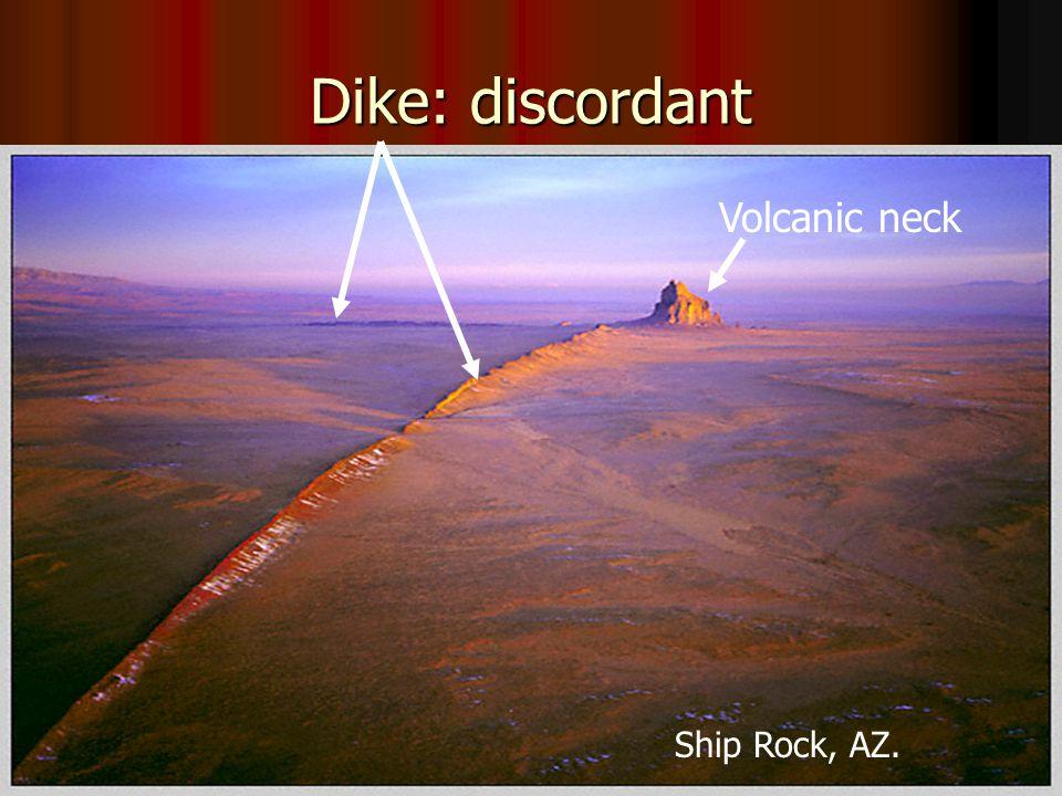 Dike: discordant