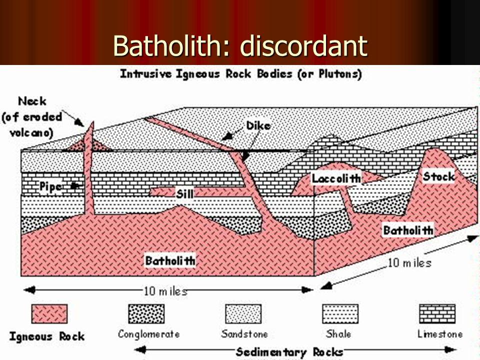 3. Batholith: largest intrusive body with >100 km 2 of exposed surface area –Stock: <100 km 2 of exposed surface area –Usually granite Stock Batholith