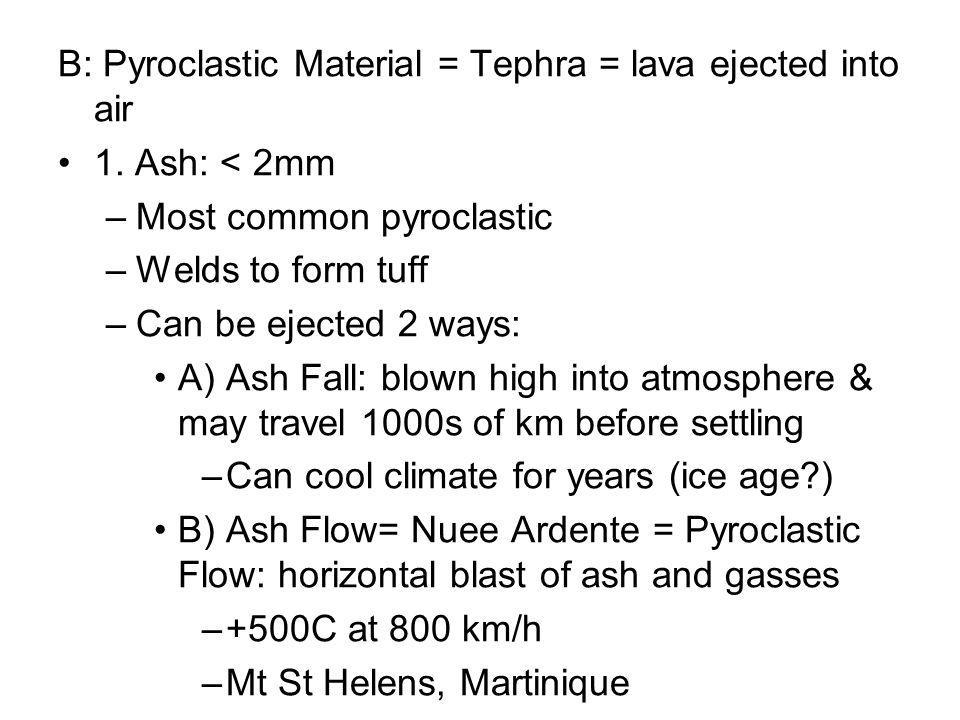 Lava Flows: Pillow Lava