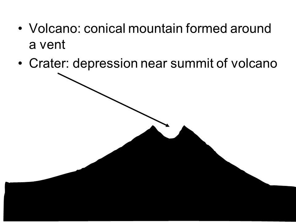 Pyroclastics: Bombs