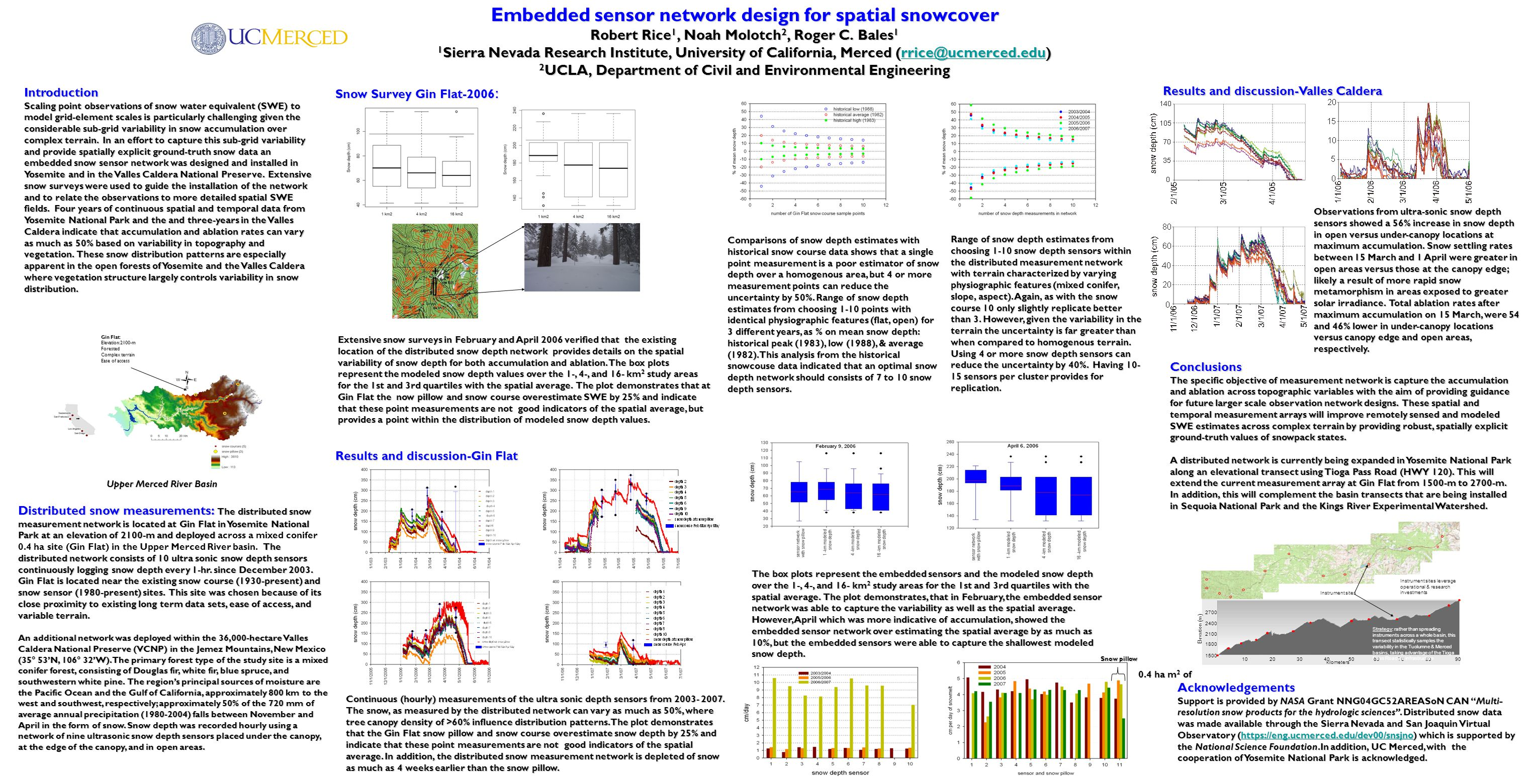 Embedded sensor network design for spatial snowcover Robert Rice 1, Noah Molotch 2, Roger C. Bales 1 1 Sierra Nevada Research Institute, University of