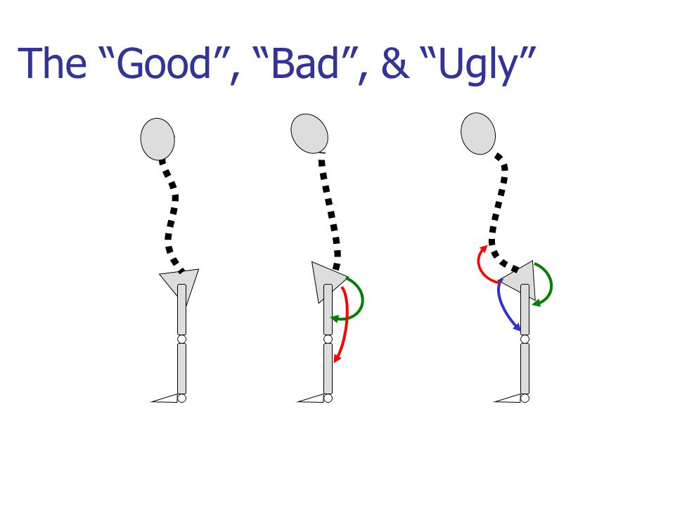 The Good , Bad , & Ugly