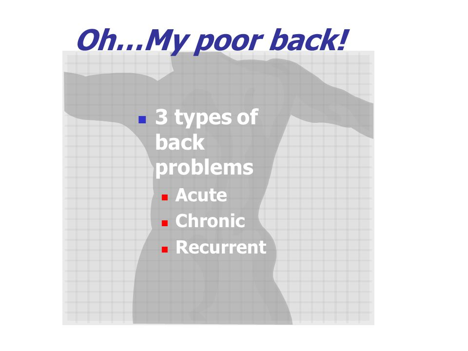 Oh…My poor back! 3 types of back problems Acute Chronic Recurrent