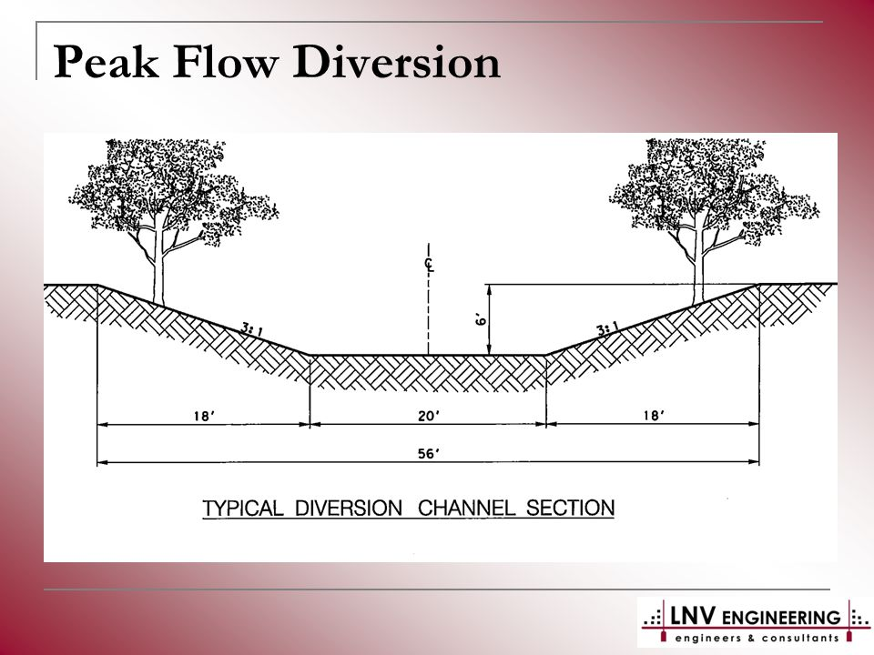 Peak Flow Diversion