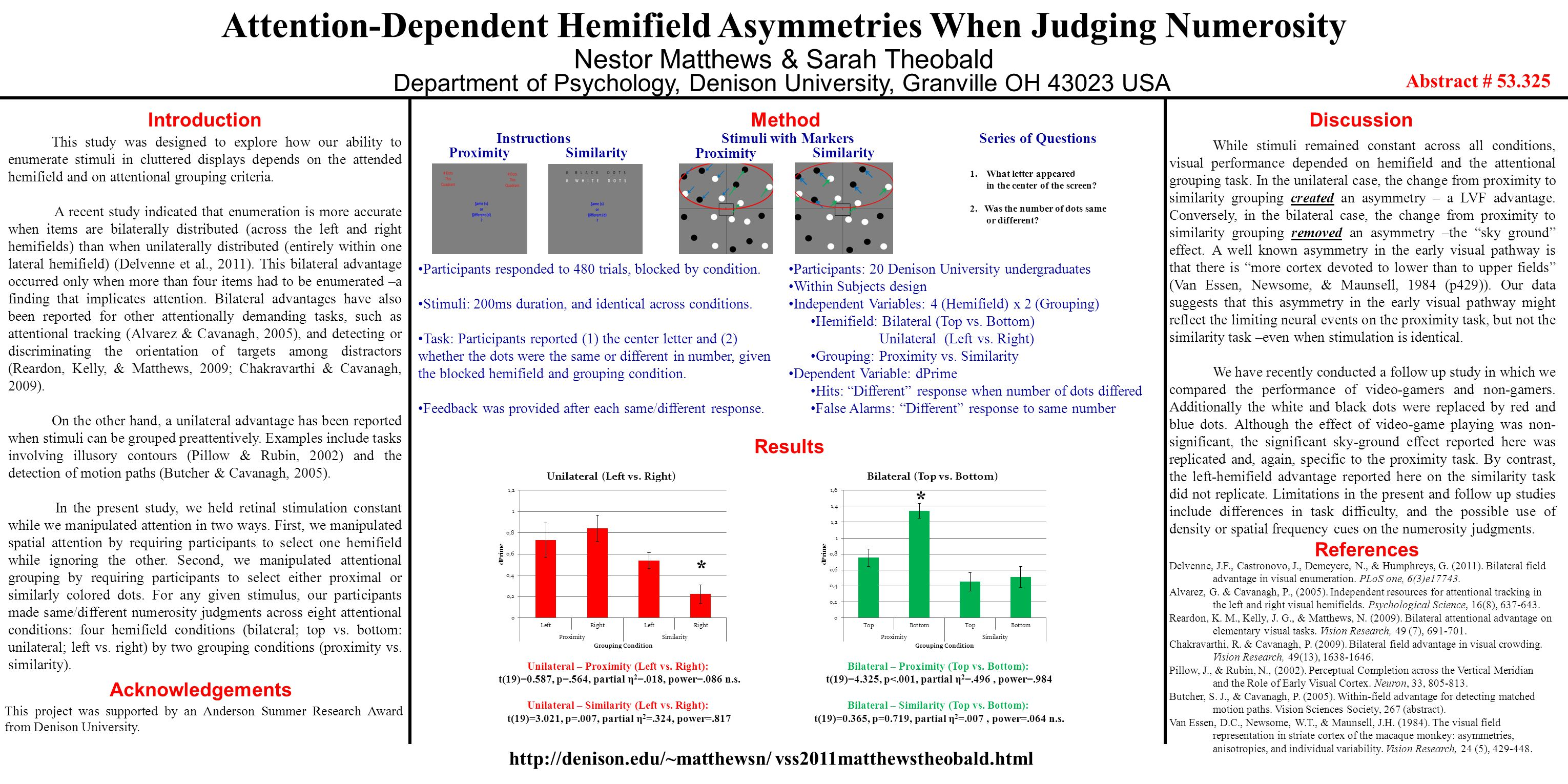 Attention-Dependent Hemifield Asymmetries When Judging Numerosity Nestor Matthews & Sarah Theobald Department of Psychology, Denison University, Granville OH 43023 USA This study was designed to explore how our ability to enumerate stimuli in cluttered displays depends on the attended hemifield and on attentional grouping criteria.