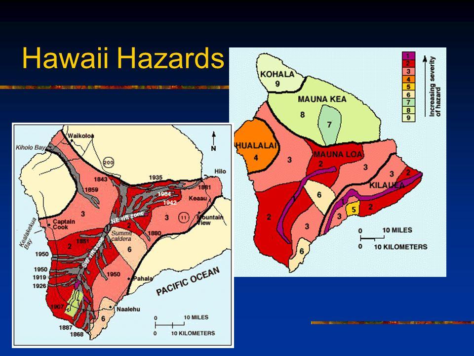 Hawaii Hazards