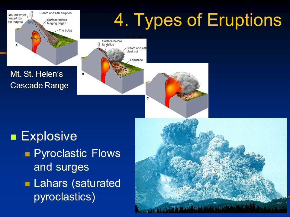 4.Types of Eruptions Mt. St.