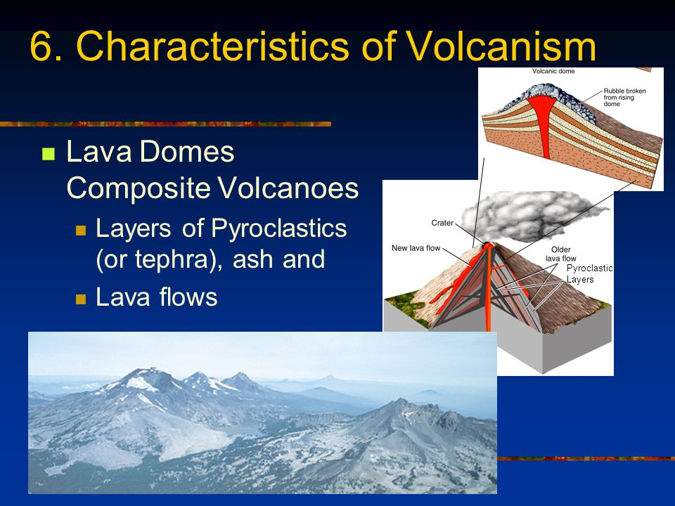 6. Characteristics of Volcanism Lava Domes Composite Volcanoes Layers of Pyroclastics (or tephra), ash and Lava flows Pyroclastic Layers