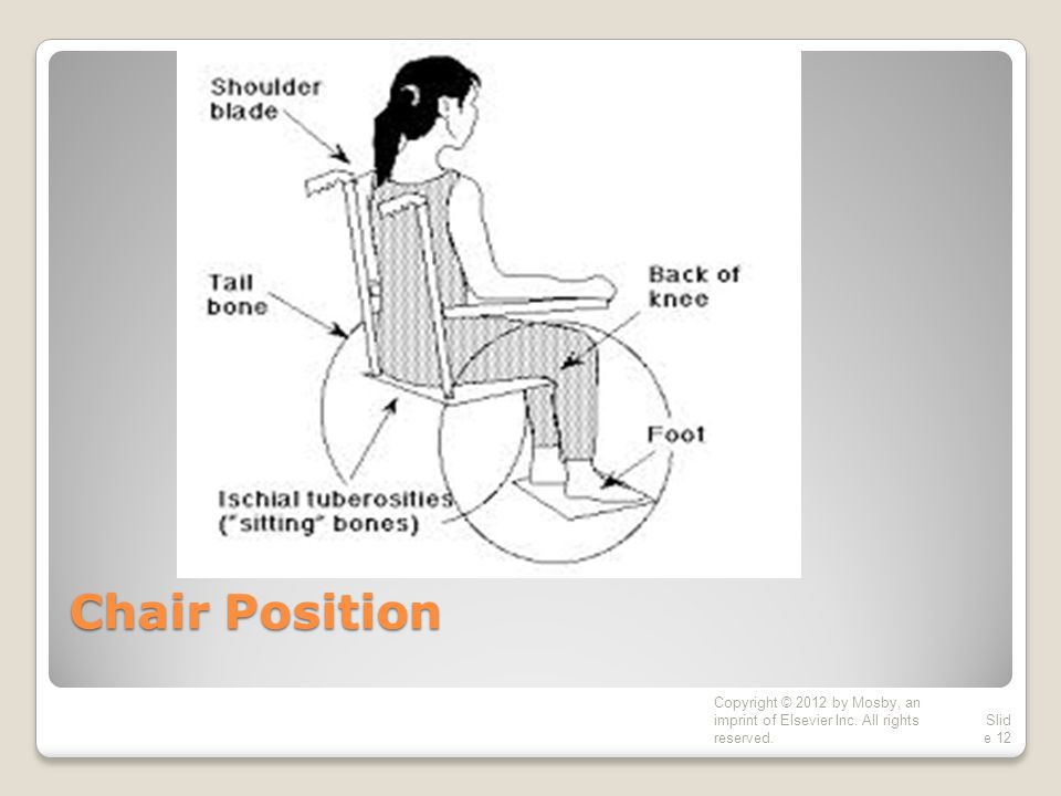 Chair Position Copyright © 2012 by Mosby, an imprint of Elsevier Inc.