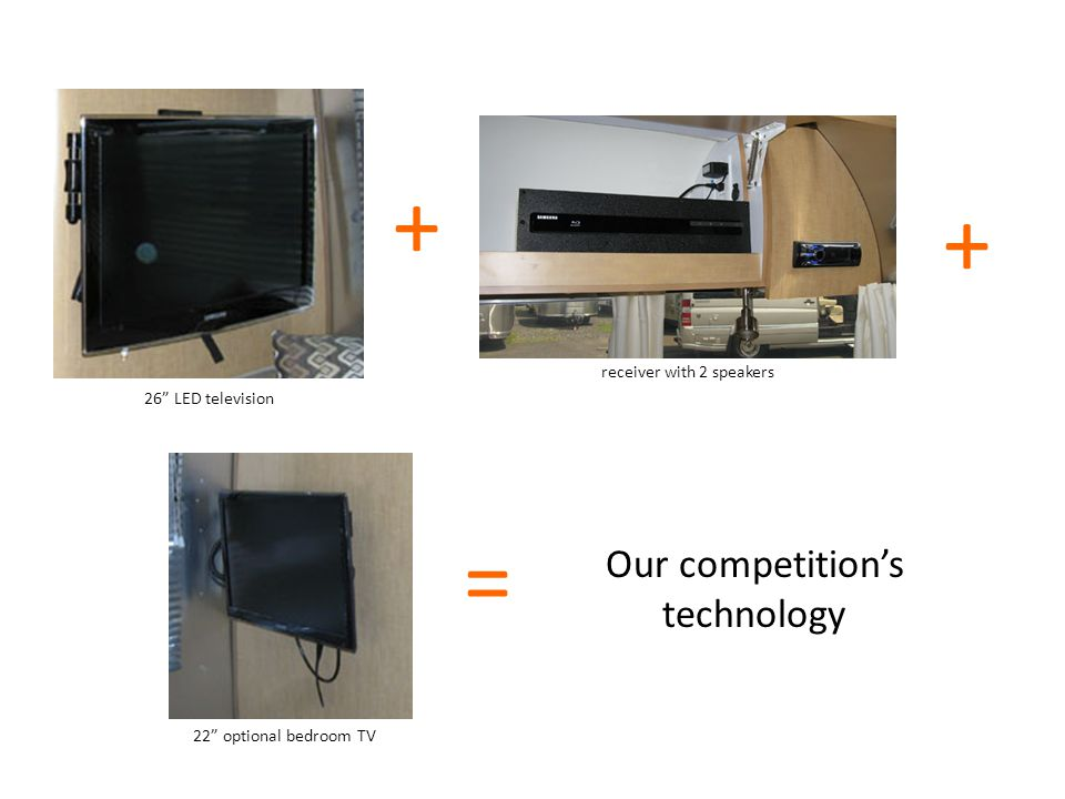 "+ + = Our competition's technology 26"" LED television 22"" optional bedroom TV receiver with 2 speakers"