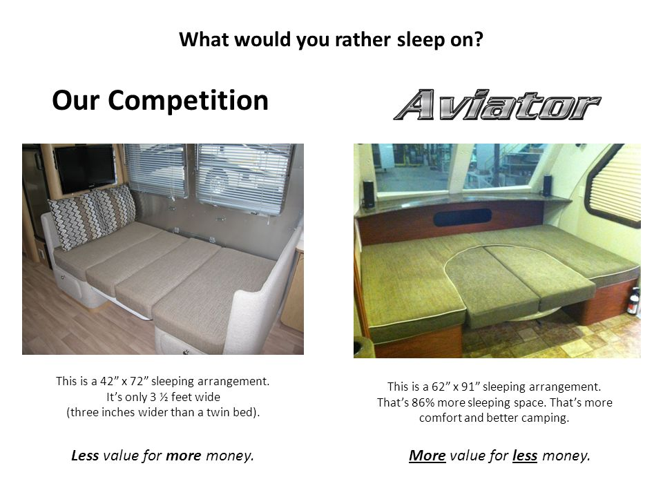 "What would you rather sleep on? Our Competition This is a 42"" x 72"" sleeping arrangement. It's only 3 ½ feet wide (three inches wider than a twin bed)"