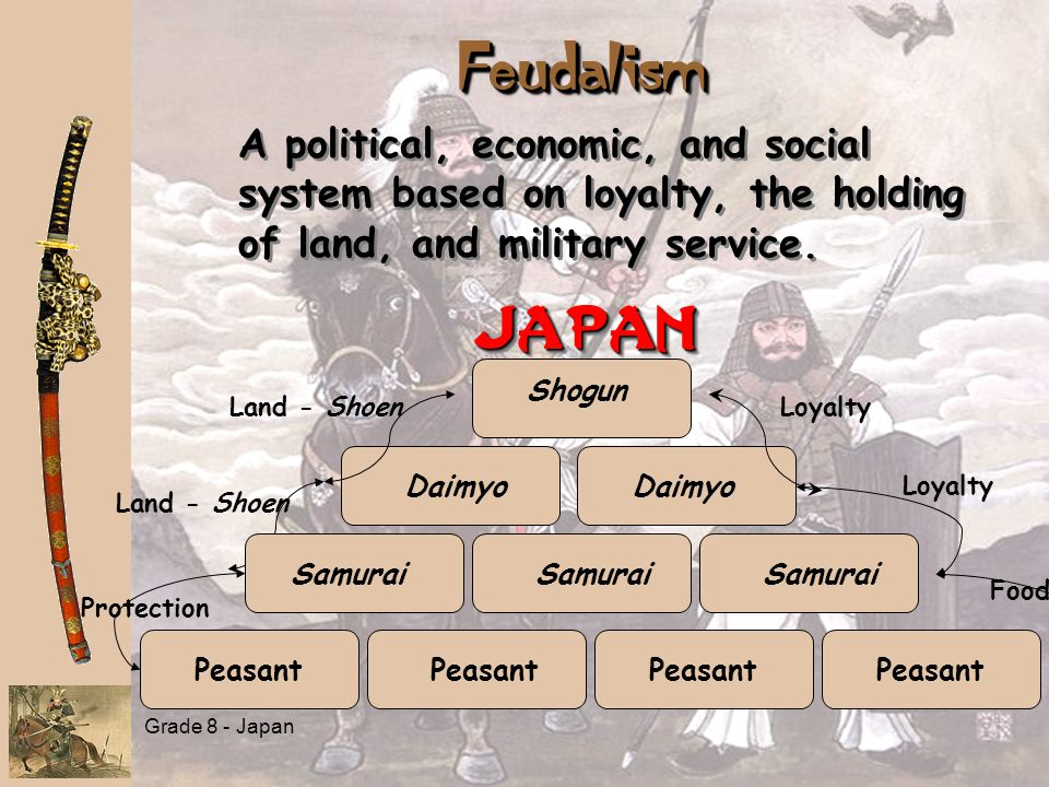 Grade 8 - Japan FeudalismFeudalism A political, economic, and social system based on loyalty, the holding of land, and military service. Japan Japan A