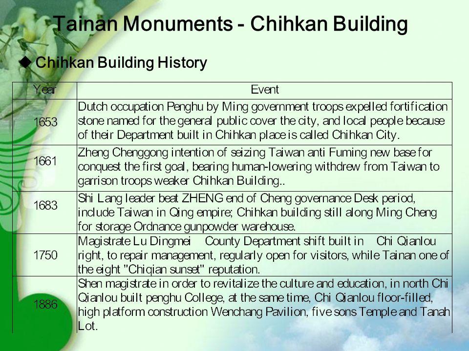  Chihkan Building History Tainan Monuments - Chihkan Building