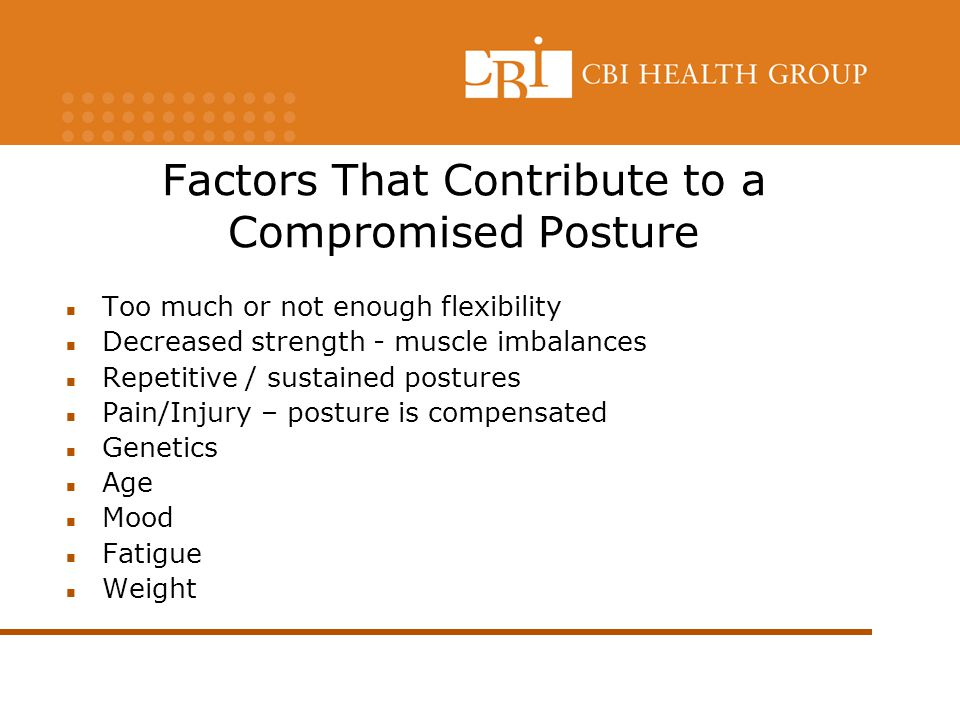 Factors That Contribute to a Compromised Posture Too much or not enough flexibility Decreased strength - muscle imbalances Repetitive / sustained postures Pain/Injury – posture is compensated Genetics Age Mood Fatigue Weight
