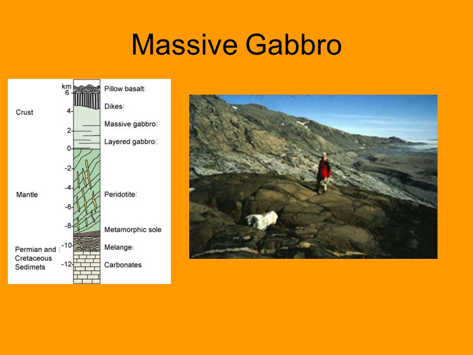 Massive Gabbro