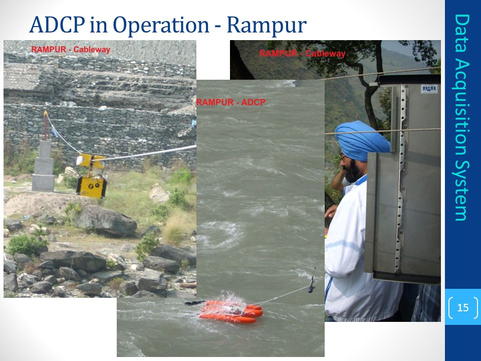 ADCP in Operation - Rampur 15 Data Acquisition System
