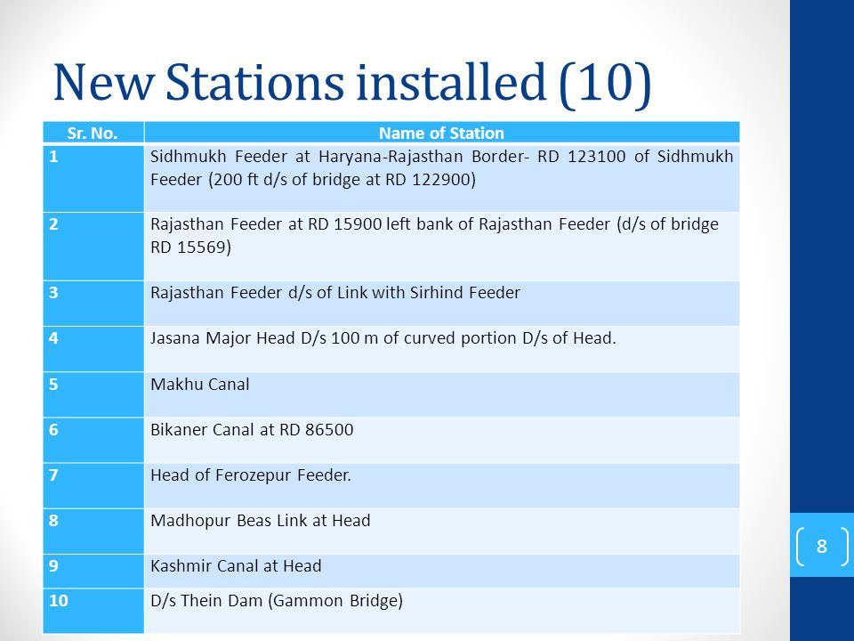 New Stations installed (10) 8 Sr.