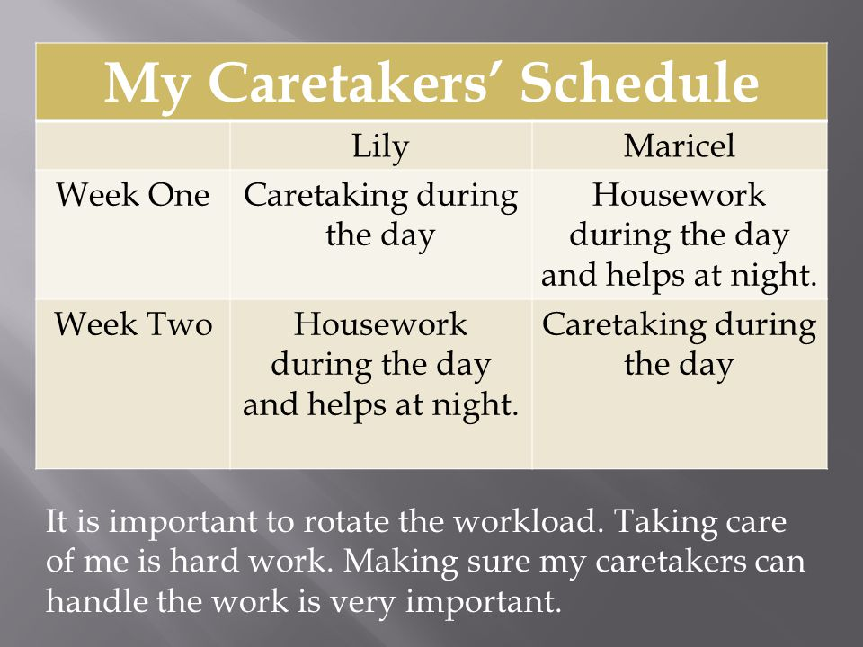 My Caretakers' Schedule LilyMaricel Week OneCaretaking during the day Housework during the day and helps at night.