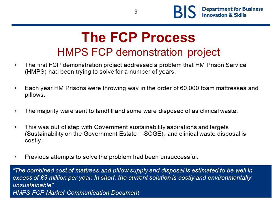 20 HMPS FCP demonstration project Success Factors.