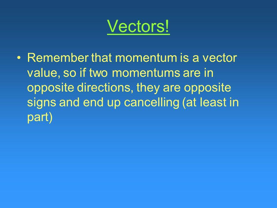 Vectors.