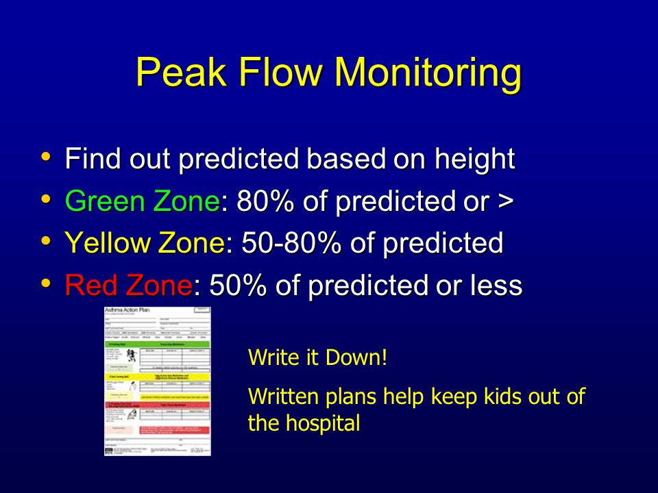 Peak Flow Monitoring Find out predicted based on height Find out predicted based on height Green Zone: 80% of predicted or > Green Zone: 80% of predicted or > Yellow Zone: 50-80% of predicted Yellow Zone: 50-80% of predicted Red Zone: 50% of predicted or less Red Zone: 50% of predicted or less Write it Down.