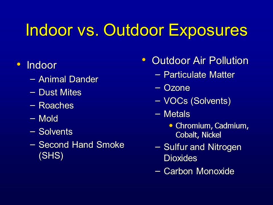 Indoor vs.