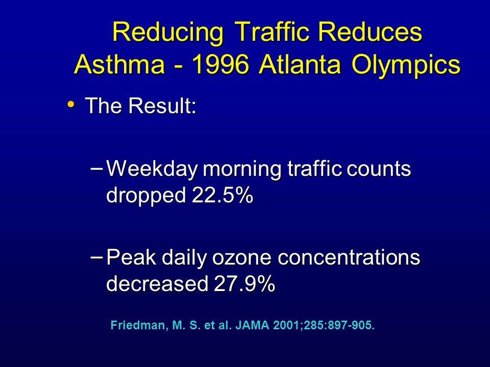 Reducing Traffic Reduces Asthma - 1996 Atlanta Olympics The Result: The Result: – Weekday morning traffic counts dropped 22.5% – Peak daily ozone concentrations decreased 27.9% Friedman, M.