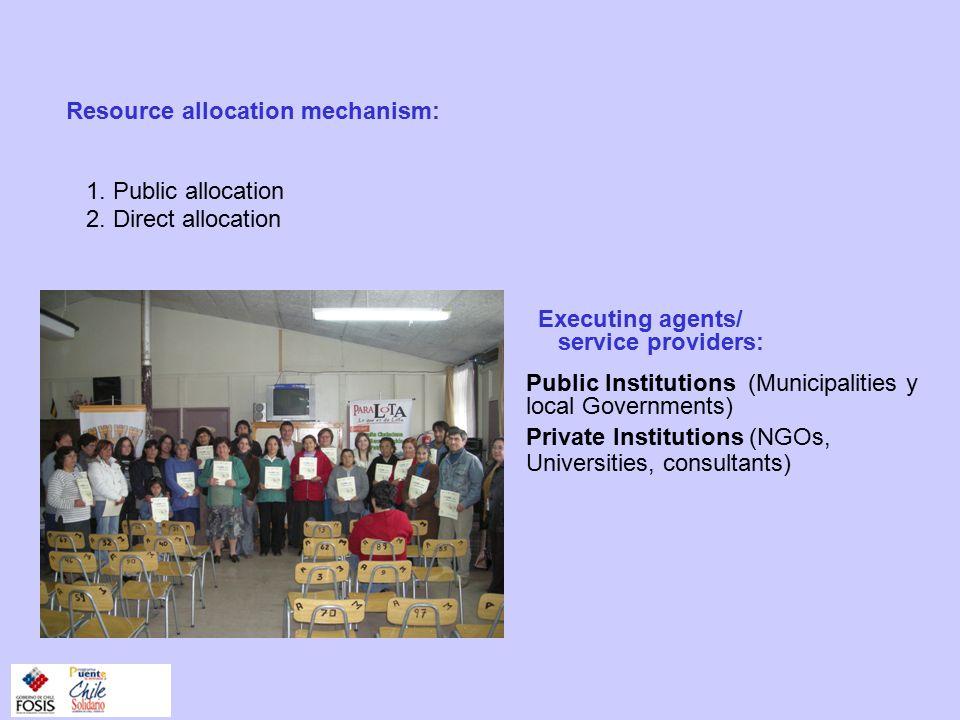 Resource allocation mechanism: 1. Public allocation 2.