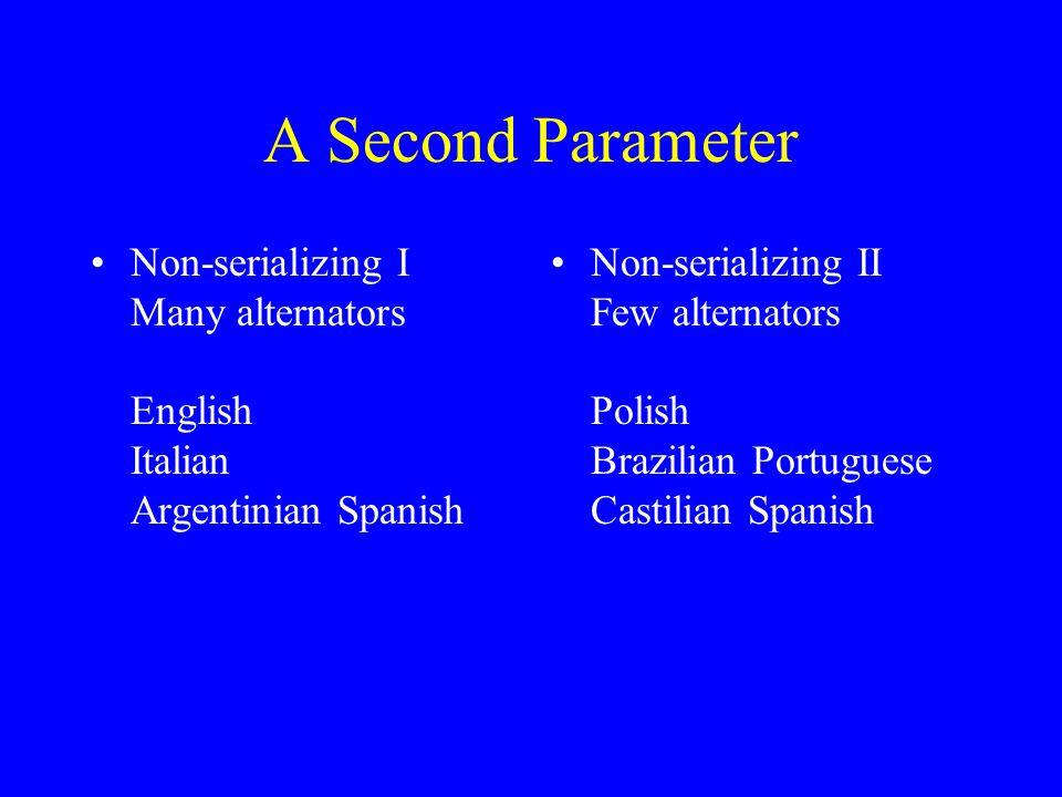 A Second Parameter Non-serializing I Many alternators English Italian Argentinian Spanish Non-serializing II Few alternators Polish Brazilian Portuguese Castilian Spanish