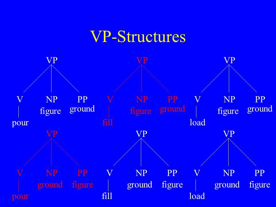 VP VNPPP pour figure ground VP VNPPP pour figureground VP VNPPP fill figure ground VP VNPPP fill figureground VP VNPPP load figure ground VP VNPPP load figureground VP-Structures