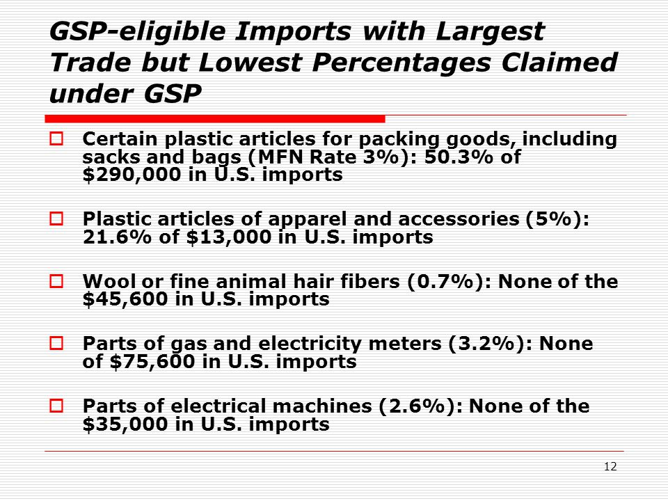 12 GSP-eligible Imports with Largest Trade but Lowest Percentages Claimed under GSP  Certain plastic articles for packing goods, including sacks and bags (MFN Rate 3%): 50.3% of $290,000 in U.S.