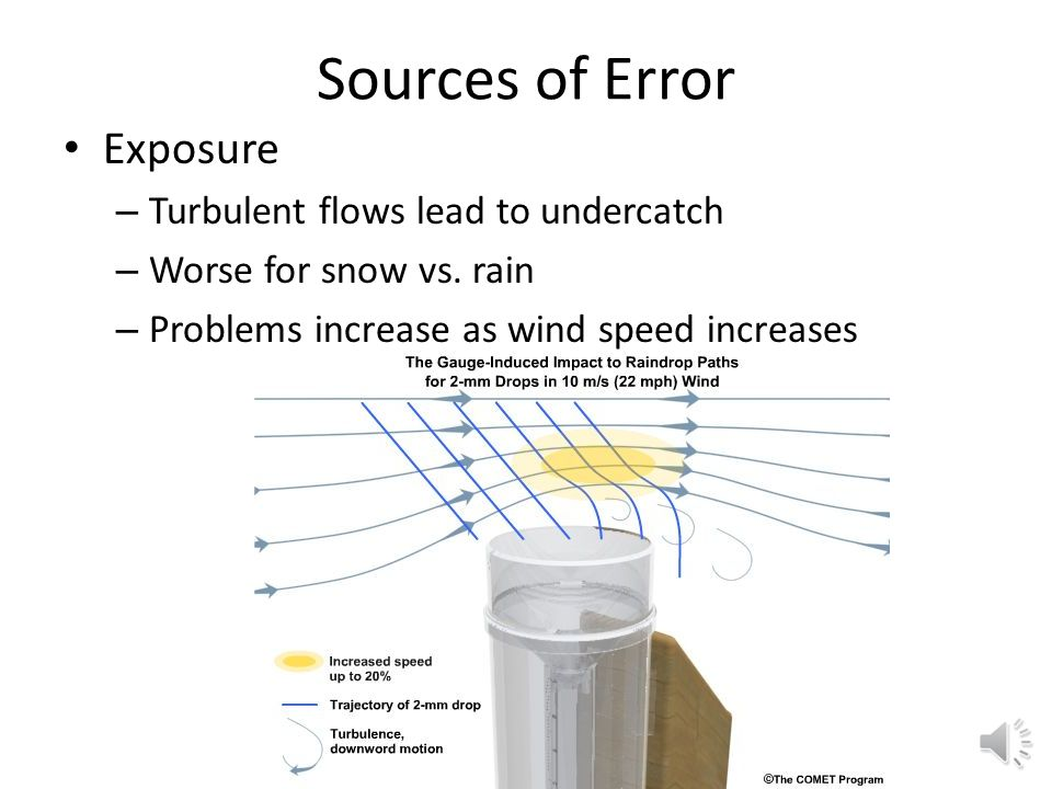 Sources of Error Exposure – Turbulent flows lead to undercatch – Worse for snow vs.