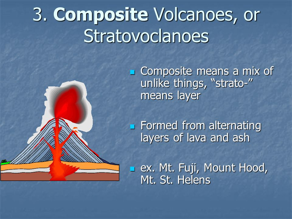 "3. Composite Volcanoes, or Stratovoclanoes Composite means a mix of unlike things, ""strato-"" means layer Composite means a mix of unlike things, ""stra"