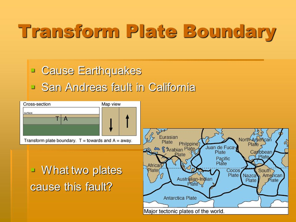 Transform Plate Boundary  Cause Earthquakes  San Andreas fault in California  What two plates cause this fault