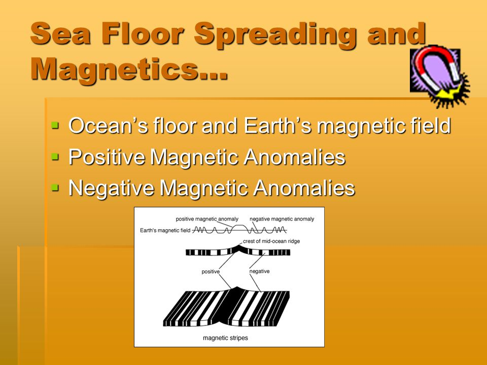 Sea Floor Spreading and Magnetics…  Ocean's floor and Earth's magnetic field  Positive Magnetic Anomalies  Negative Magnetic Anomalies